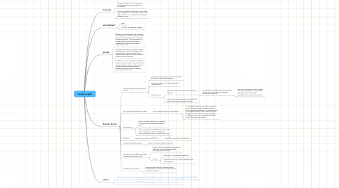 Mind Map: Iteration length