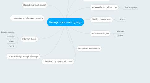 Mind Map: Kassajärjestelmän hyödyt