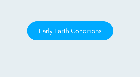 Mind Map: Early Earth Conditions