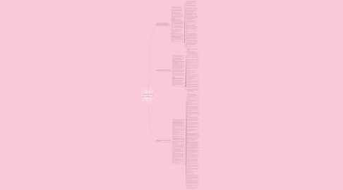 Mind Map: Sección: V Productos minerales