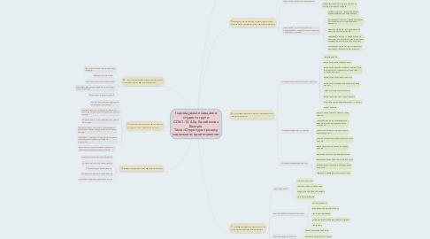 Mind Map: Індивідуальне завдання студента групи СПб-1-15-4.0д Болобосова Валерія  Тема «Структура процесу соціального проектування»