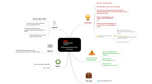 Mind Map: TEDxAmsterdam 2010  overview