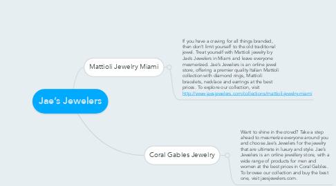 Mind Map: Jae's Jewelers