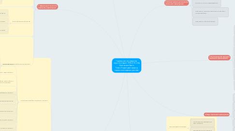 Mind Map: Індивідуальне завдання студента групи СПб-2-15-4.0д Колпакова Света Тема «Структура процесу соціального проектування»