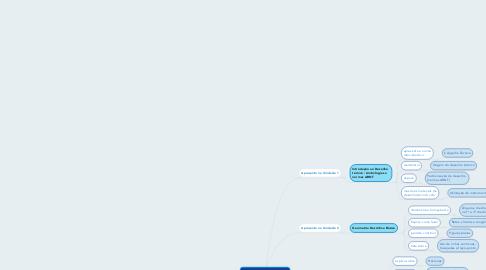 Mind Map: DESENHO TÉCNICO