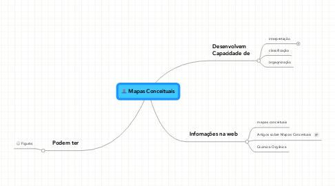 Mind Map: Mapas Conceituais