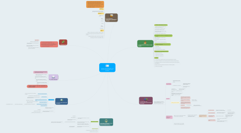 Mind Map: WORLD TRADE REPORT 2014: Recent trends and the role of the WTO