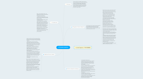Mind Map: OTONOMI DAERAH