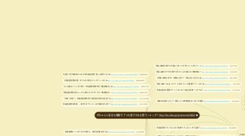 Mind Map: 赤ちゃんに安全な葉酸サプリの選び方&比較ランキング!http://iku-labo.jp/premama/4682/