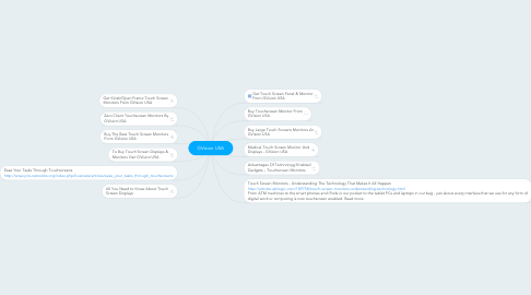 Mind Map: GVision USA