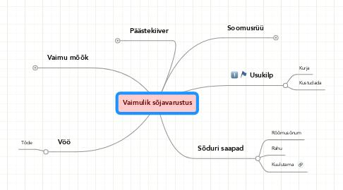 Mind Map: Vaimulik sõjavarustus