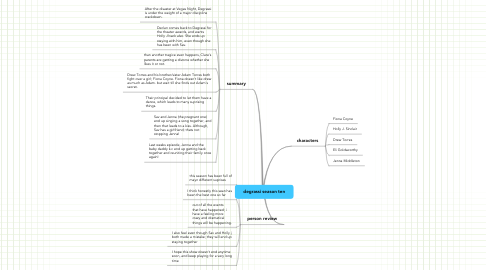 Mind Map: degrassi season ten