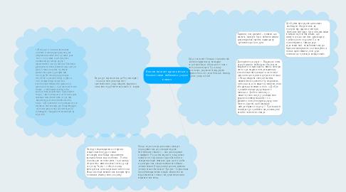 Mind Map: Вплив на життєдіяльнітьсть біологічних небезпек: укуси комах