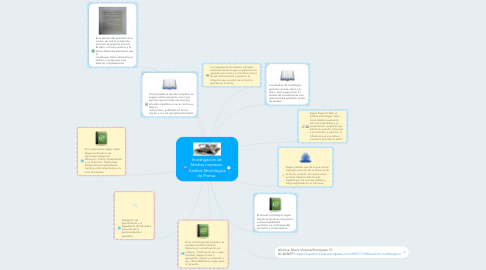 Mind Map: Investigación de Medios Impresos. Análisis Morfológico de Prensa.