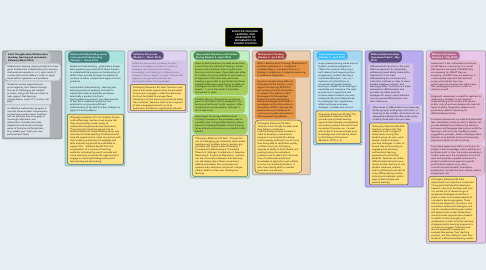 Mind Map: EFFECTIVE TEACHING, LEARNING, AND ASSESSMENT OF MATHEMATICS IN PRIMARY SCHOOLS