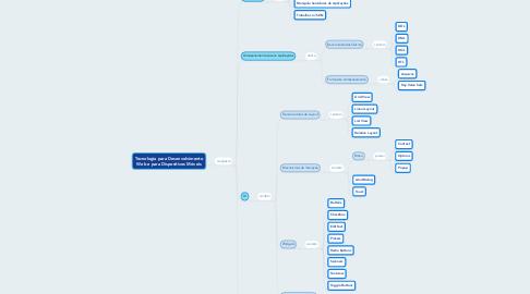 Mind Map: Tecnologia para Desenvolvimento Web e para Dispositivos Móveis