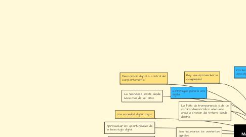 Mind Map: MANIFIESTO DIGITAL