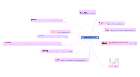 Mind Map: Ontwikkeling van de mens