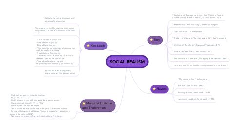 Mind Map: SOCIAL REALISM