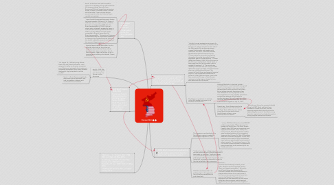 Mind Map: Korean War