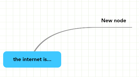 Mind Map: the internet is...