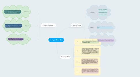 Mind Map: Dusty's Mind Map