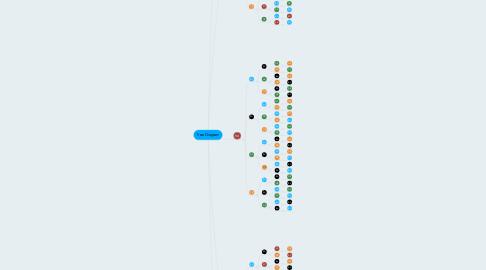Mind Map: Tree Diagram