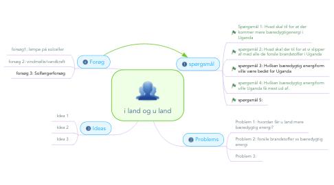Mind Map: i land og u land