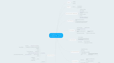 Mind Map: User Research - the good, the ok, and the 'Meh', or How to Stop Wasting your Users' Time