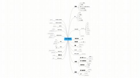 Mind Map: 我最常用的軟體