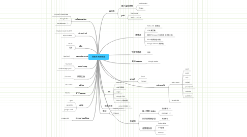 Mind Map: 我最常用的軟體