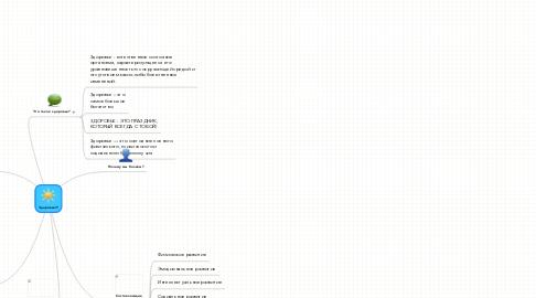 Mind Map: Здоровье!!!