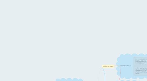Mind Map: Laurel