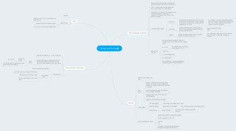 Mind Map: Energy and Society