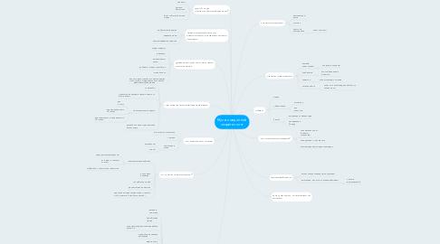 Mind Map: Мультимедийный сторителлинг