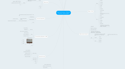 Mind Map: Clean Architecture - Patterns, Practices, and Principles