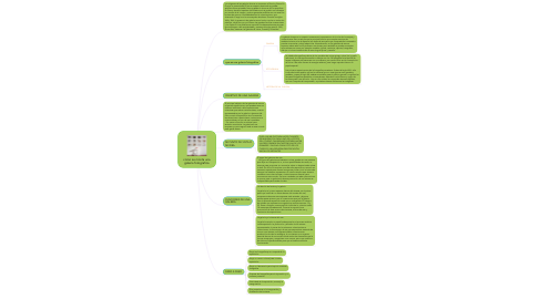 Mind Map: como se monta una galeria fotografica