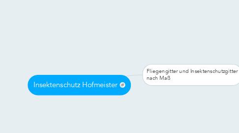 Mind Map: Insektenschutz Hofmeister
