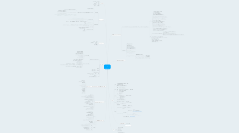 Mind Map: 浜辺ユキコ