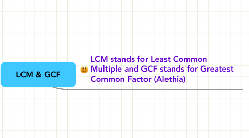 Mind Map: LCM & GCF