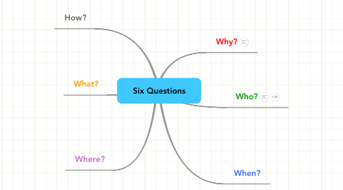 Mind Map: Six Questions