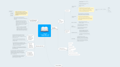 Mind Map: Poder Sin LímitesLIBRO- Tony Robbins (Resumen)