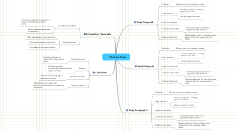 Mind Map: Character Essay