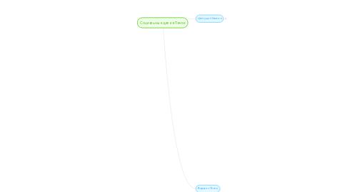 Mind Map: Социальные дела в Пензе