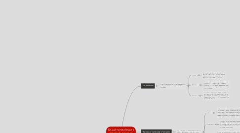 Mind Map: De qué manera llegue a escoger la carrera de Psicología