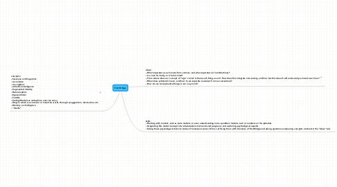 Mind Map: First Bridge