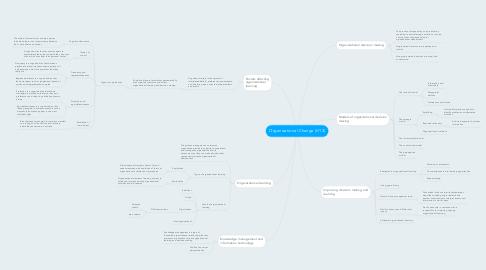 Mind Map: Organizational Change (H12)