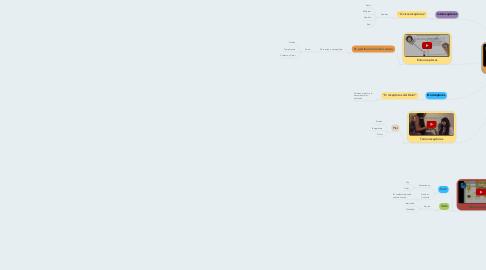 Mind Map: Los Receptores Sensoriales