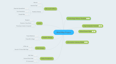 mind map project mindmeister mind map
