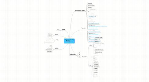 Mind Map: My Personal Learning Network: Jen Dieffenbacher